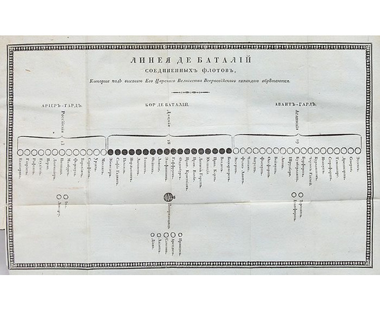 Собрание собственноручных писем государя императора Петра Великого к Апраксиным. В двух частях. В одной книге
