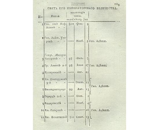 Список штаб-офицерам по старшинству