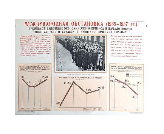 Альбом наглядных пособий по истории ВКП(б). Выпуск 12